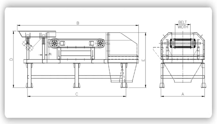 Specification for Eddy Current Separator